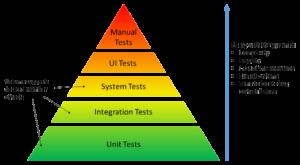 test_pyramid2